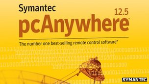 Symantec's PC Anywhere