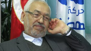 Rashid Ghannouchi