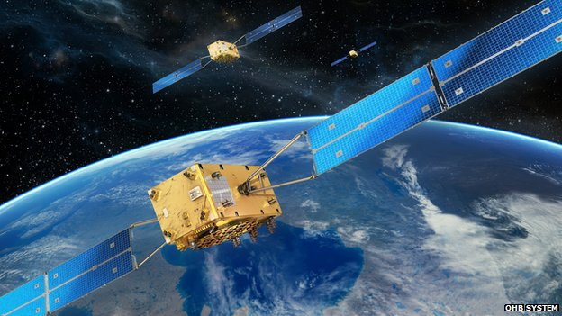 Artist's impression of Galileo satellites