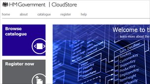 A screenshot of the Cloudstore