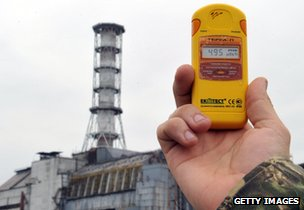 Chernobyl power station