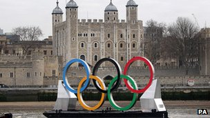 Olympic rings on the River Thames