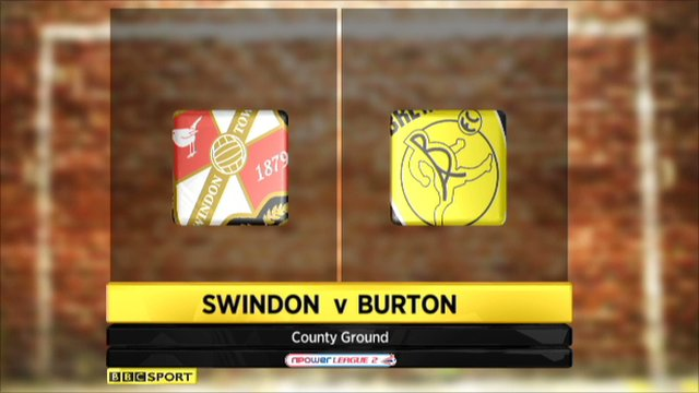 Swindon 2-0 Burton Albion