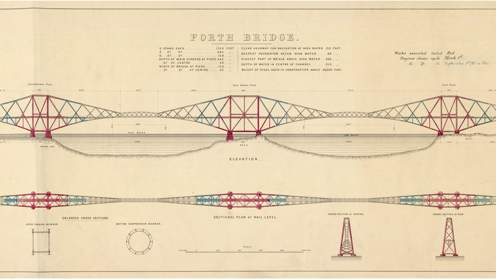 Architectural Drawings Of Bridges bbc news - railway heritage: archive showcases historic designs