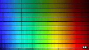 Star spectra