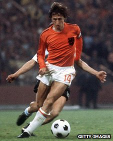 Johan Cruyff 