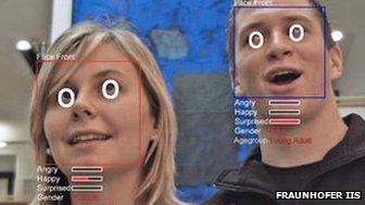 SHORE face recognition software