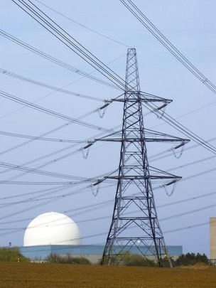 Sizewell B power station and electricity pylon
