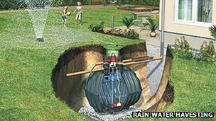 A below ground rainwater harvester systems