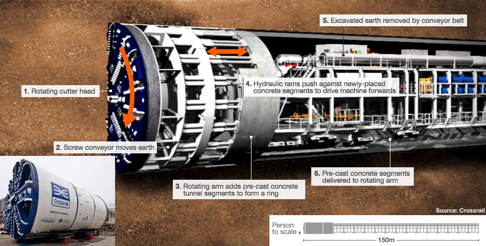 Graphic: Crossrail tunnel boring machine
