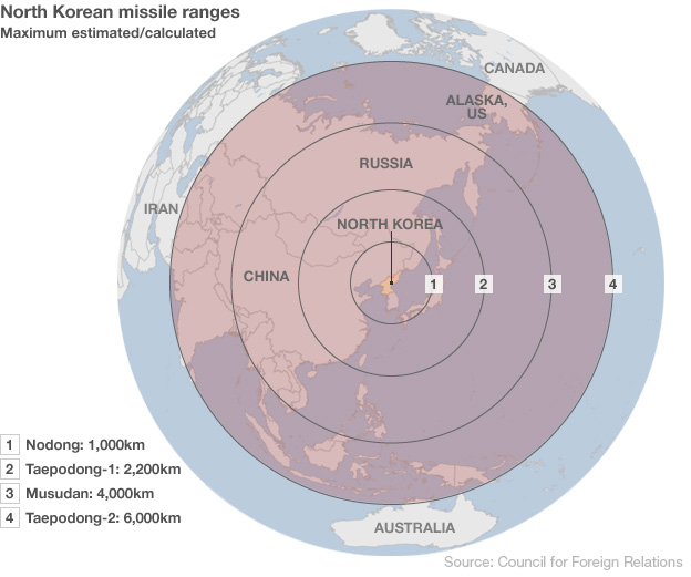 North Korea missile ranges map