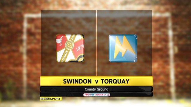 Highlights - Swindon 2-0 Torquay