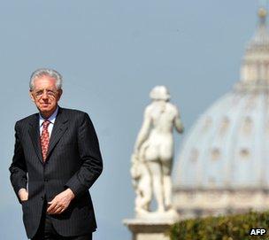 Italian PM Mario Monti (20 Mar 2012)