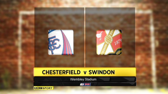 Highlights: Chesterfield 2-0 Swindon
