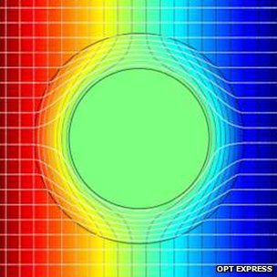 Colour diagram showing thermally cloaked region (Optics Express)