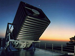 SDSS telescope