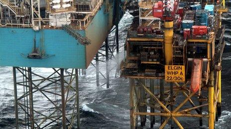 Elgin platform