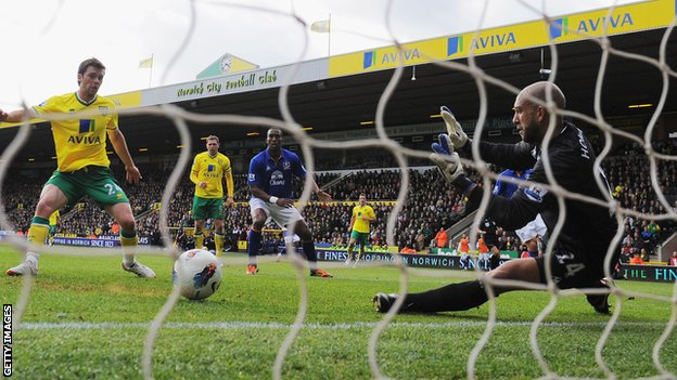Jonny Howson scores past Tim Howard