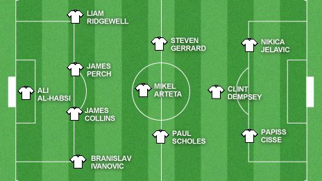 Garth Crooks TOTW