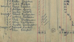 The passenger list with the 'Paulson' family names on it confirming they were on board