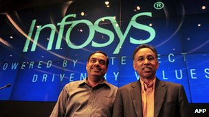 SD Shibula CEO of Infosys Limited, and CFO V Balakrishnan