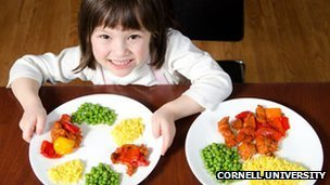 Child with colourful plate of food