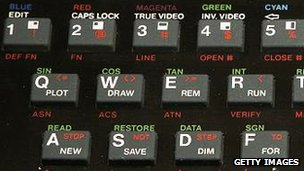 ZX Spectrum keyboard