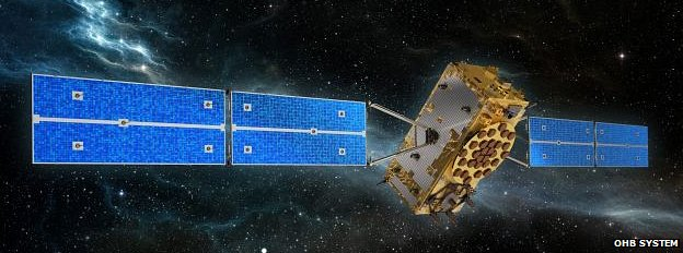 Artist's impression of satellite