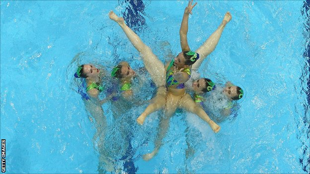 Great Britain Synchronised Swimming team