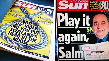Scottish Sun front pages