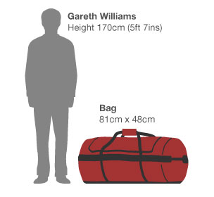 Graphic showing sizes of Gareth Williams and bag where his body was found