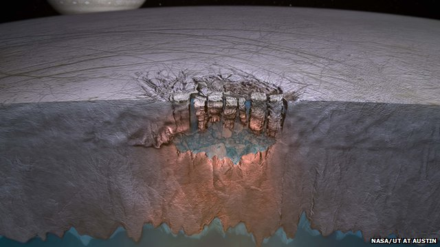 Artist&#039;s impression of a &quot;great lake&quot; at Europa