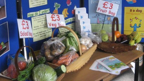 Roots and Fruits table of produce