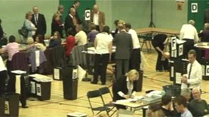 Wrexham count