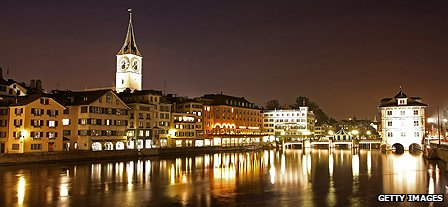 Zurich skyline