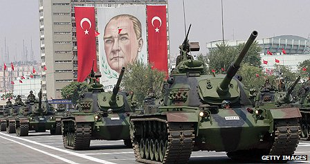 Turkish military parade