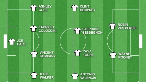 Garth Crooks Team of the Season