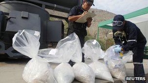 Peruvian police prepare cocaine for incineration