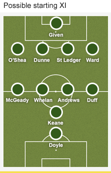 Republic of Ireland formation