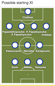 Greece formation