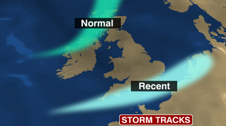 Map showing jet stream across Britain and Ireland