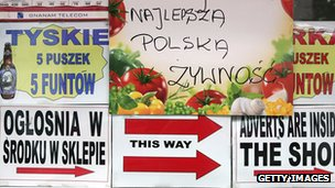 Polish shop signs