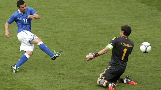 Antonio di Natale scores for Italy