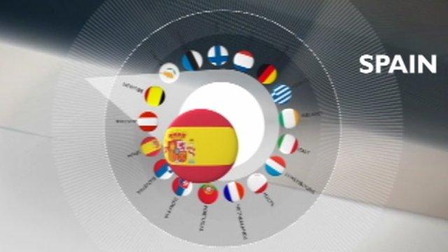 eurozone graphics