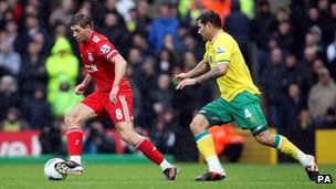 Liverpool v Norwich