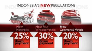 Photo showing increase in minimum downpayment for various vehicle categories