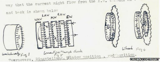 A scan of Turing's original Treatise on Enigma