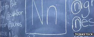 Words beginning with 'n' written on blackboard