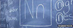 Words beginning with 'n' written on blackboard