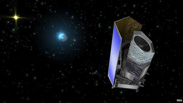 An illustration of what the telescope will look like.